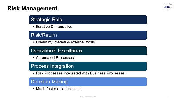 Risk Management - impact of automation in financial services