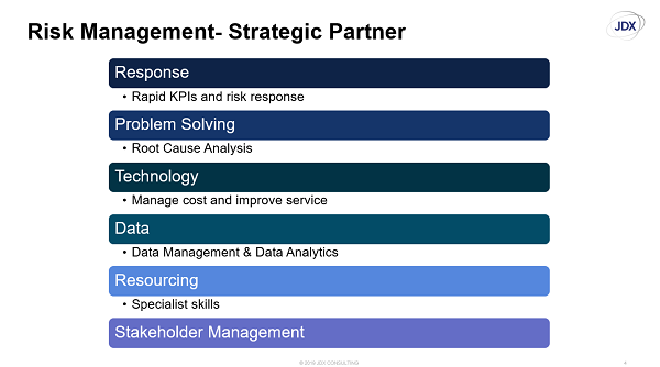 Risk Management - Strategic Partner - Impact of automation in financial services