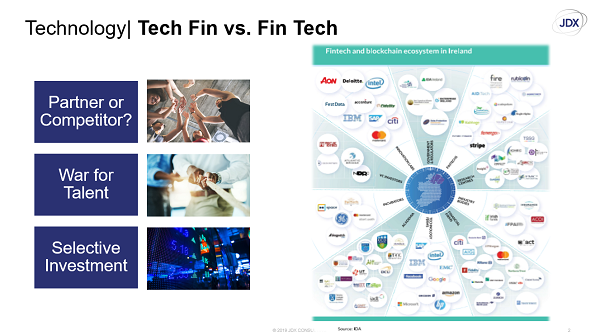TechFin vs Fin Tech - impact of automation in financial services
